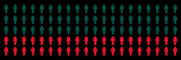 Täteranalyse - Altersverteilung der Täter